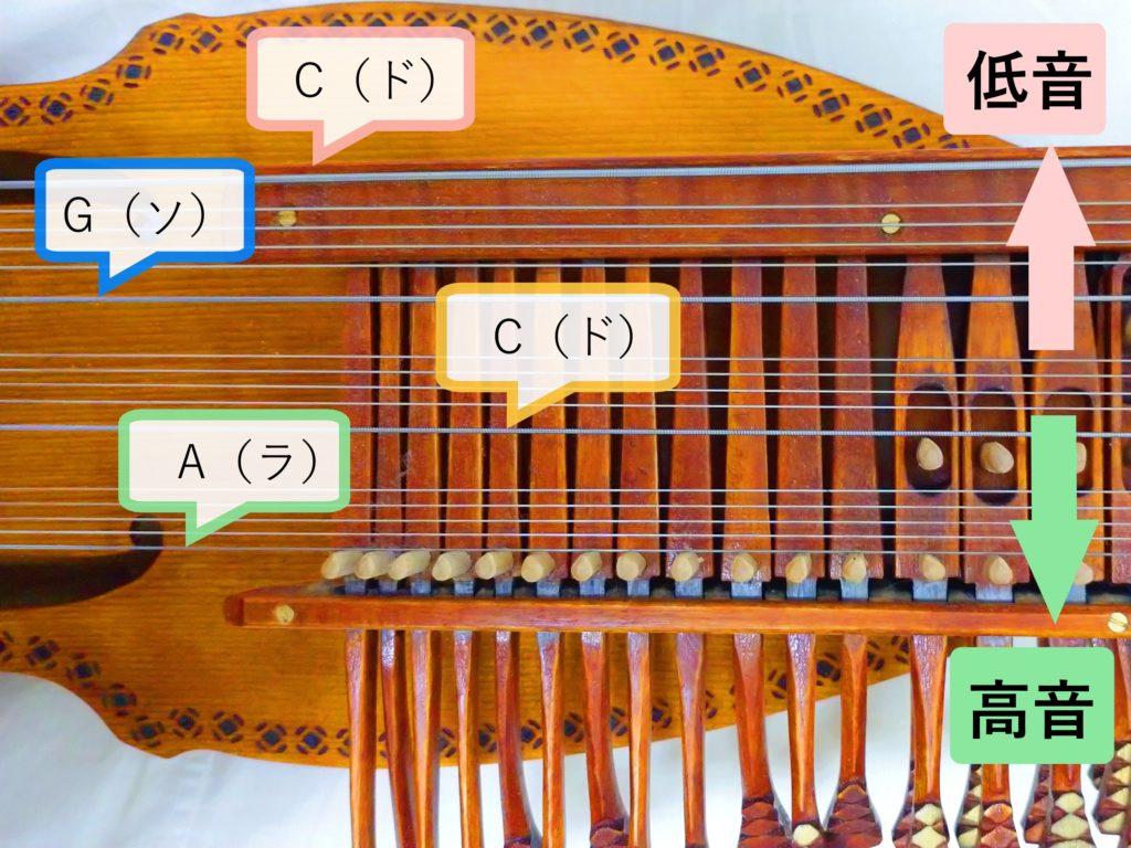 メロディ弦のチューニング