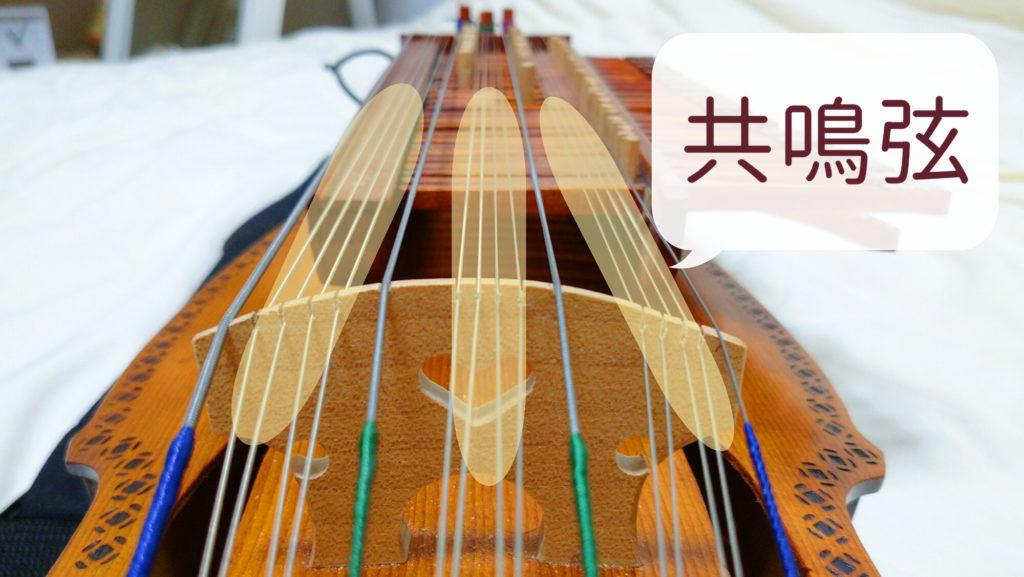 共鳴弦の位置